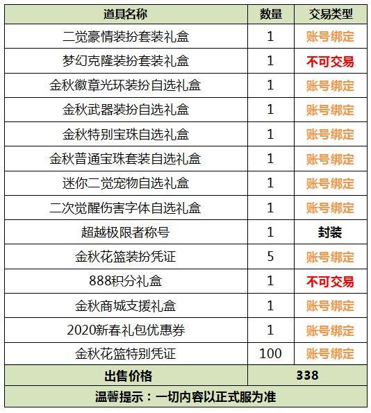 DNF2019国庆礼包简化
