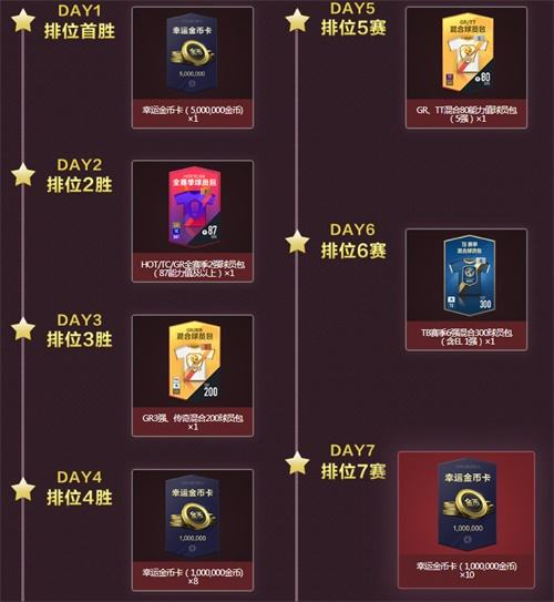 【FIFA Online 4】10月缤纷福利来袭,多赛季银卡、亿万银卡倾情放送!