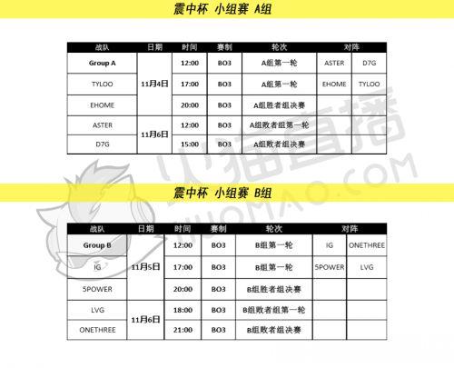 CN CSGO巅峰对决 火猫承办CSGO震中杯中国区预选赛
