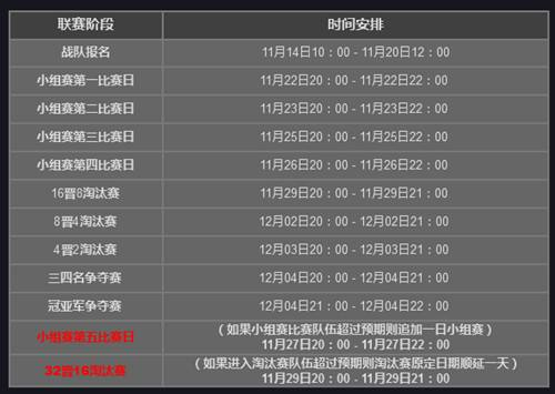"""《神魔大陆2》""""巅峰荣耀·2019争霸赛""""报名开启!"""