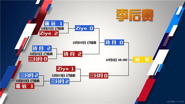 """""""双月""""会师《梦三国2》MPL总决赛,直播观赛赢戴尔G3电脑!"""