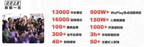 北通带着大量奖品与福利现身上海WePlay现场