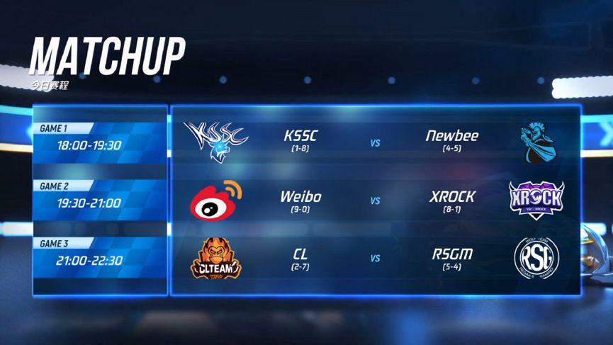 P1联赛第四周赛程结束Weibo连胜之路遭终结