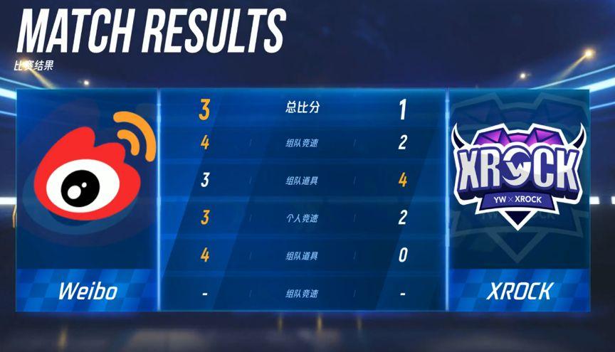 决战胜者组!Weibo率先拿到总决赛门票