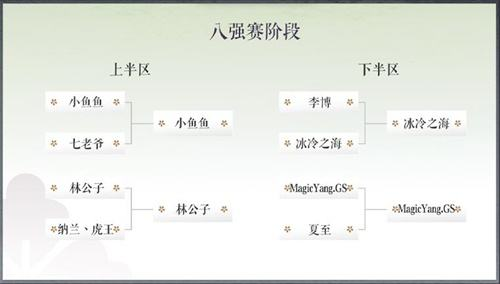 《阴阳师:百闻牌》总决赛开启,4位电竞大咖强势晋级