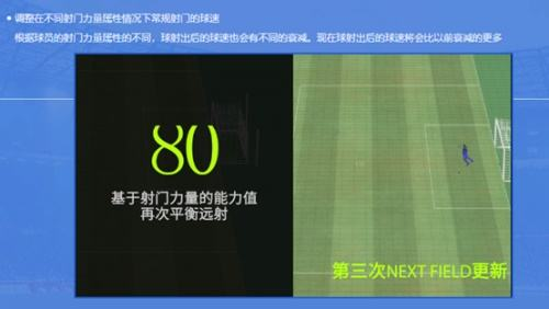 FIFAOnline4新春版本更新 齐祖领衔、状态系统登场