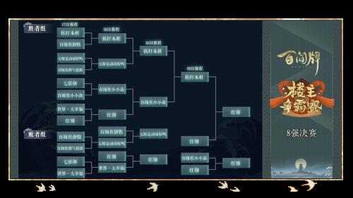 CC直播《百闻牌楼主争霸赛》决出冠军 败者组选手红翎逆袭夺魁