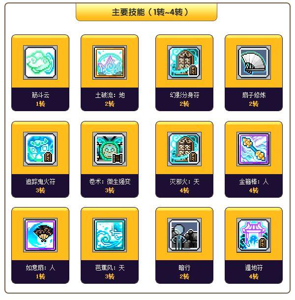 """《冒险岛》新职业——冒失道士""""虎影""""今日荣耀上线!"""