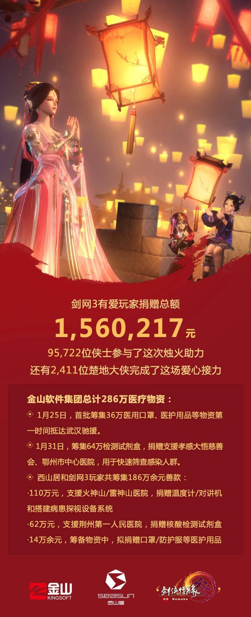《剑网3》元宵节剧情大片今日首映 双人交互礼盒曝光