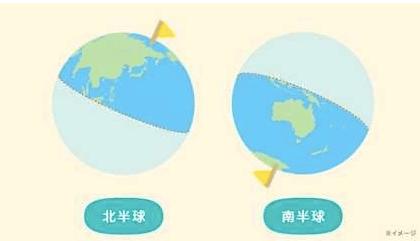 动物之森选南半球还是北半球好 集合啦动物森友会南北半球怎么选
