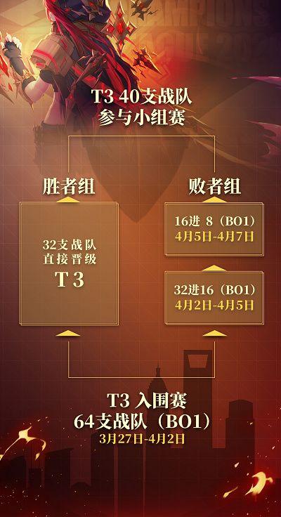《300英雄》病娇少女松坂砂糖亮相   300HCL T3战队名单即将揭晓