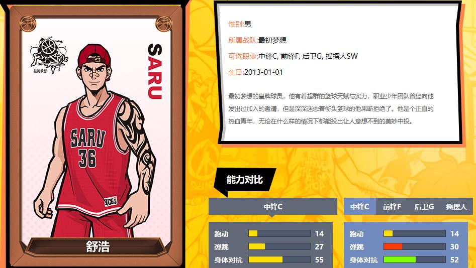 《街頭籃球》小前鋒從0到1:特殊角色選擇