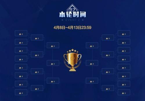 FIFAOnline 4【欧冠大联赛】豪门乱斗,领海量好礼!
