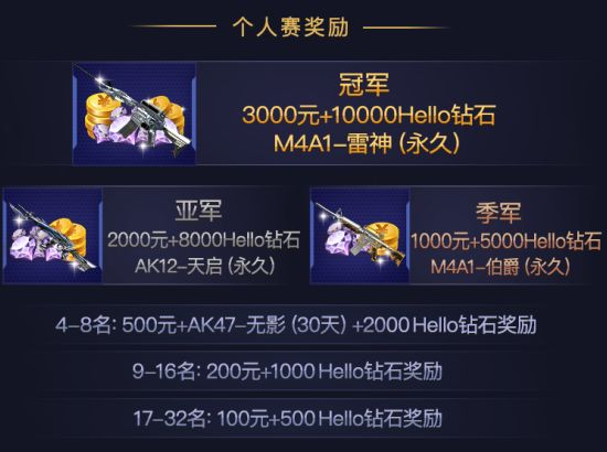 CFM:Hello语音杯战火仍在继续 个人赛32强劲爆开赛