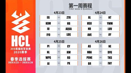 《300英雄》最萌书记藤原千花の告白  300HCL小组积分赛开战