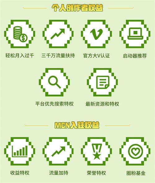 《我的世界》开启顶级方块计划,网易大神百万招募精英玩家!