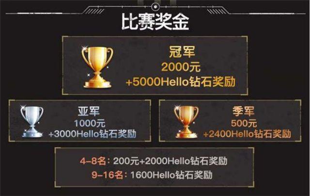 Hello语音杯和平精英挑战周赛报名开启,决出最强特种兵队伍!