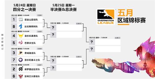 从空前绝后大危机到史诗级的胜利 上海龙之队让三追四拿下五月冠军