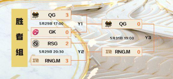 """QQ飞车手游S联赛季后赛QG横扫虎牙同门GK RNG.M和RSG上演""""决赛预演"""""""