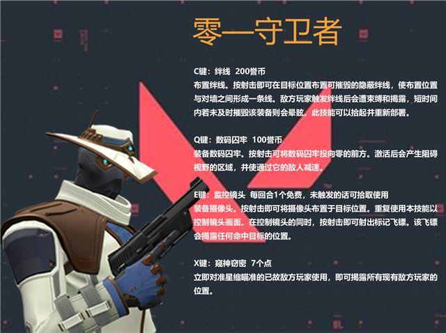 Valorant如何下载、注册、汉化及英雄技能 熊猫加速器带来大型新手攻略