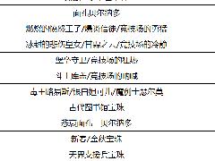 DNF女柔道100级附魔推荐 风暴女皇毕业附魔