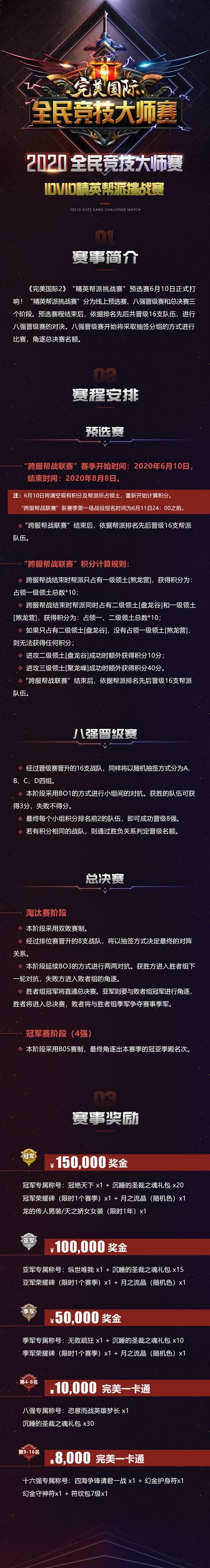 《完美国际2》全民竞技大师赛今日揭幕!