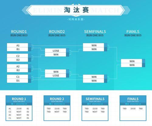 《300英雄》萌萝缇米堕落黑化永恒君王  300HCL夏季总决赛赛程公布