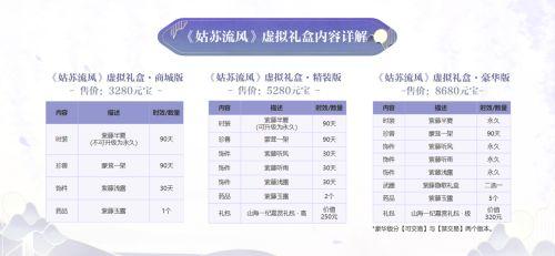"""《天下3》""""姑苏流风""""全新资料片盒子购买指南!"""