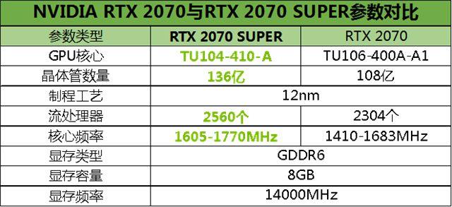 更多光追大作蓄势待发,RTX显卡安排上了吗?