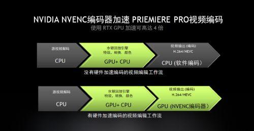 《剑网3》稻香村光追上线,RTX 助游戏创作两不误!