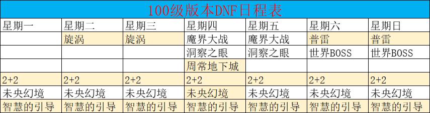 最新DNF日程表出炉 一分钟帮你规划好每周任务