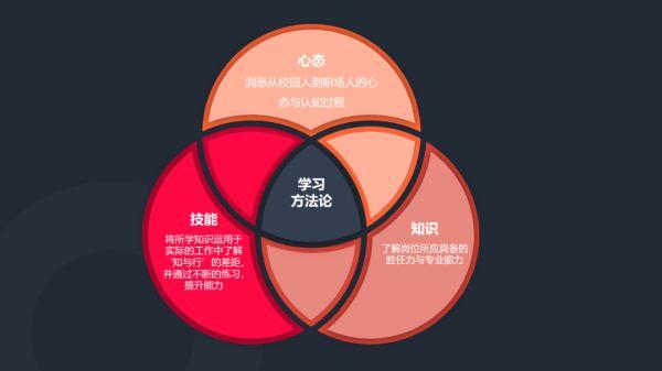 """2021届秋招网申启动 盛趣游戏开启""""线上""""校招模式"""