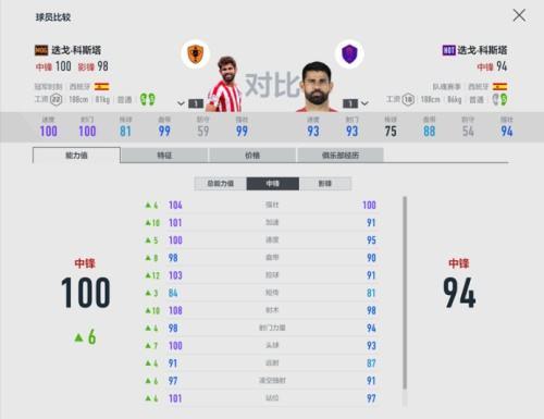 FIFA Online 4【夺冠巡礼】冠军时刻赛季登场