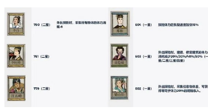 江南百景圖桃花村探險帶什么角色好 探險角色推薦