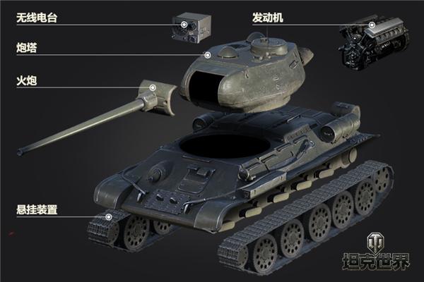 零件DIY迅猛升级《坦克世界》车辆研发全面解析
