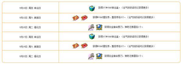 """《冒险岛》V174版本""""崛起""""第二弹来袭!RISE沙龙再接再厉!"""