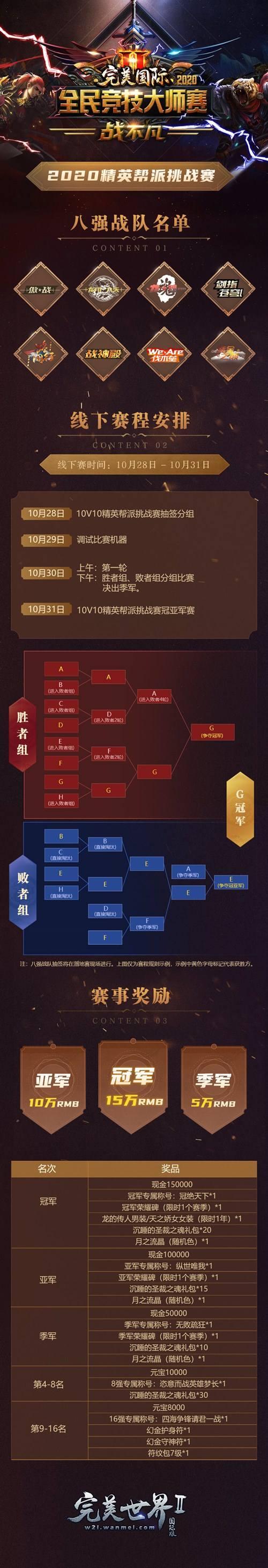 决战倒计时《完美国际2》全民竞技大师赛八强集结!