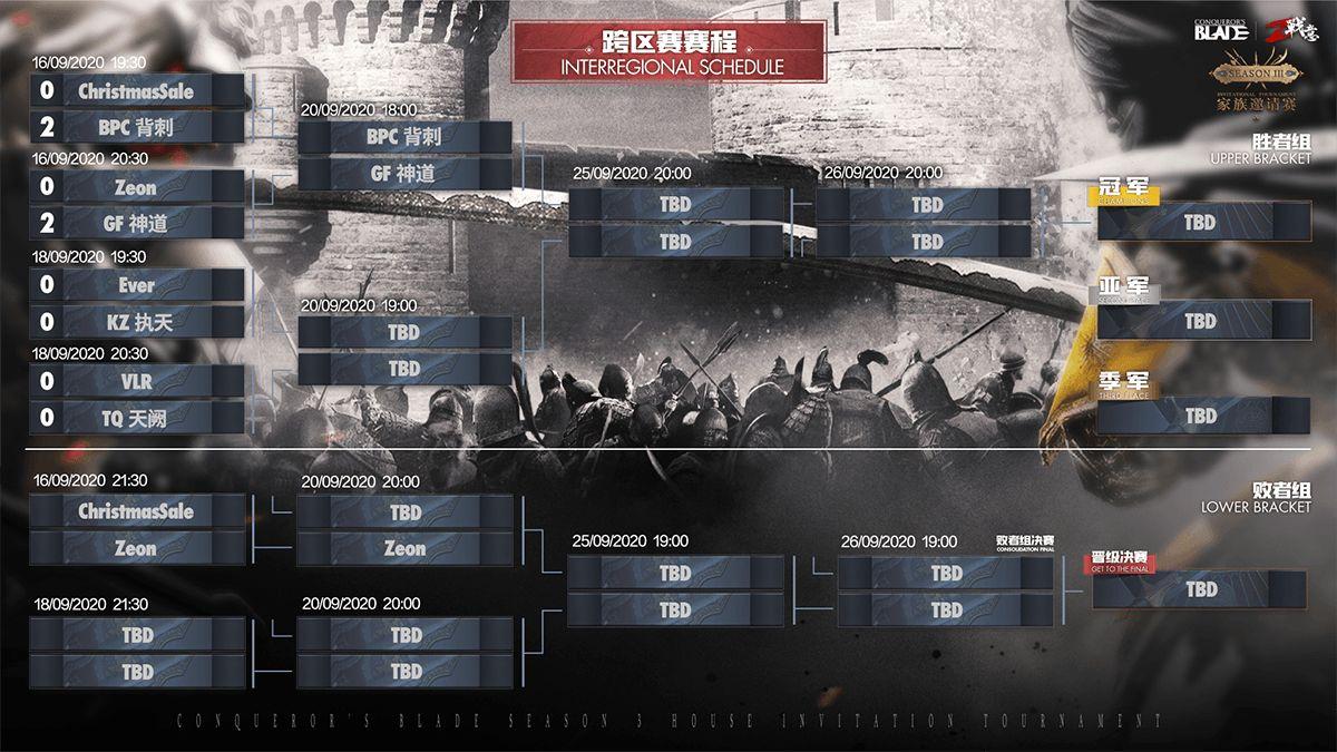 《战意》S3跨区家族赛,今晚国服鏖战亚太!