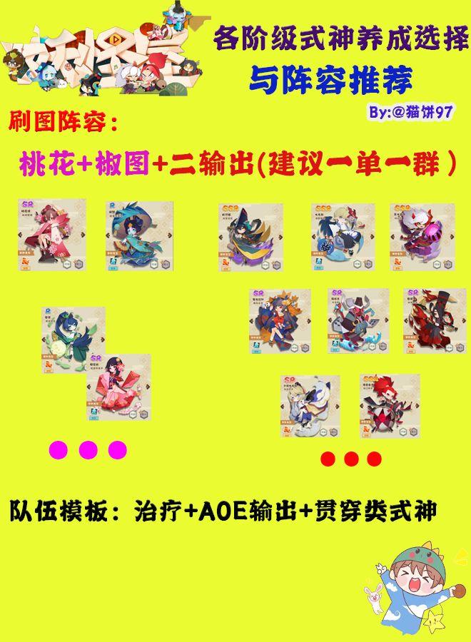 阴阳师妖怪屋最强刷图阵容推荐 全式神强度排行