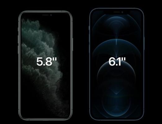 iPhone12Pro多少钱 iPhone12Pro国内定价一览
