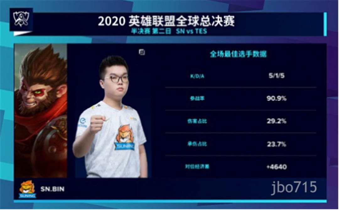 10月25战报S10半决赛:狮哮东方!世界赛黑马SN成功挺进决赛