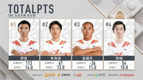 TGA沈阳分站赛全民赛事精彩回顾 女子赛线上海选结果出炉