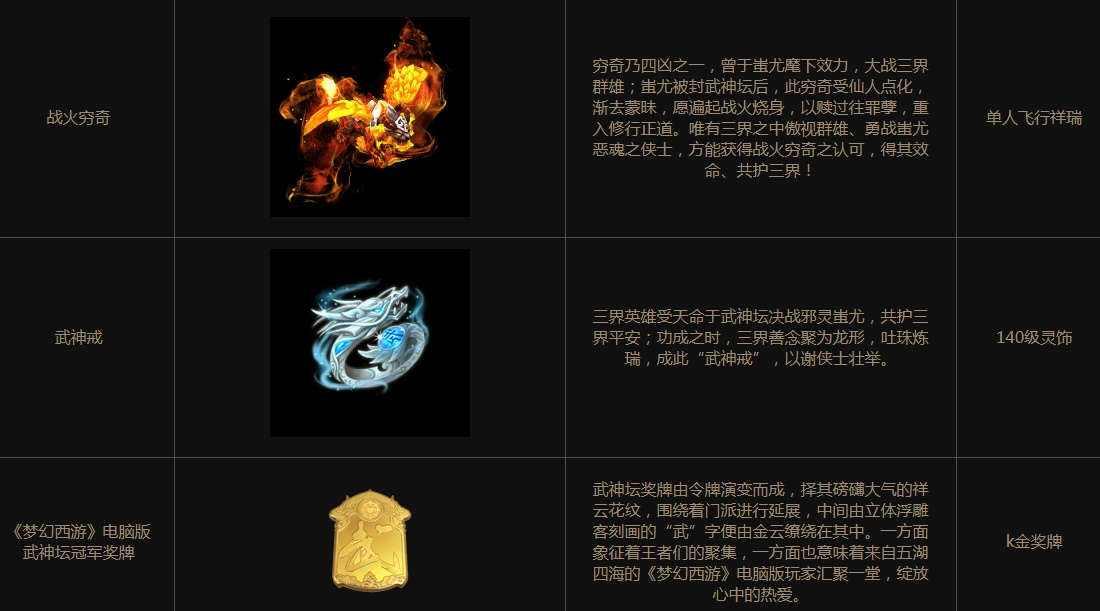 剑意无双!《梦幻西游》电脑版172届武神坛冠军出炉