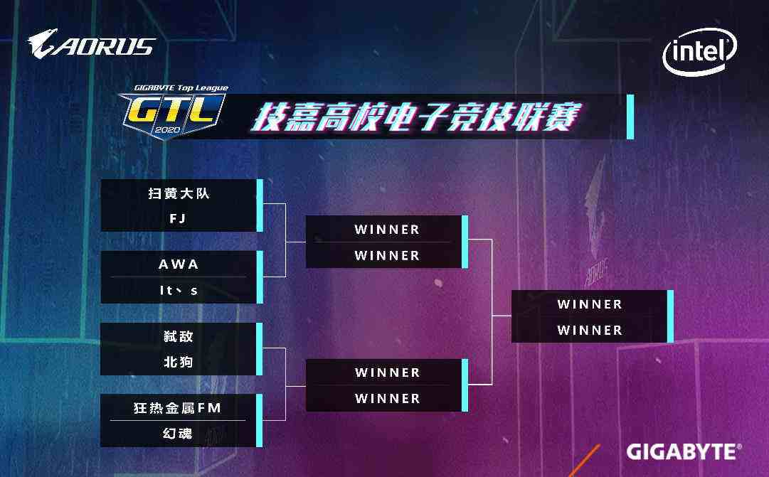 GTL2020技嘉高校联赛八强之战,可乐剑姬直播不见不散!
