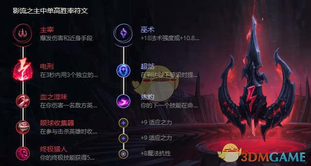 lol劫神话装备配置一览 英雄联盟劫如何选择神话装备