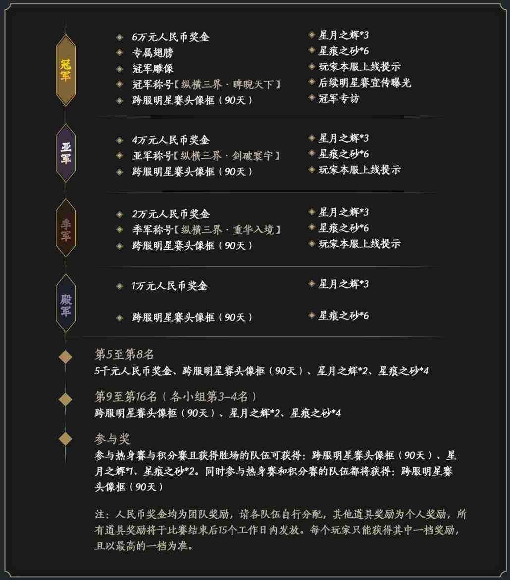 《倩女幽魂》手游第七届跨服明星赛八强淘汰赛即将开启!