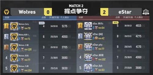 CODM胖虎杯B C组:娱乐赛OG VS大狙萌妹 Estar QG小组第一