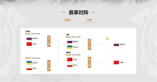 《全面战争:竞技场》首届国际邀请赛,冠军出炉