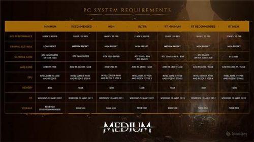 《灵媒》设计师解释PC需求过高缘由 需渲染两个世界