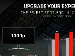 RX 6700XT售价一览 RX 6700XT值得购入吗